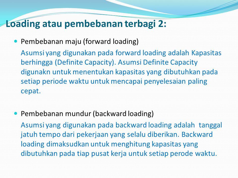 Loading atau pembebanan terbagi 2: Pembebanan maju (forward loading) Asumsi yang digunakan pada forward loading adalah Kapasitas berhingga (Definite Capacity).