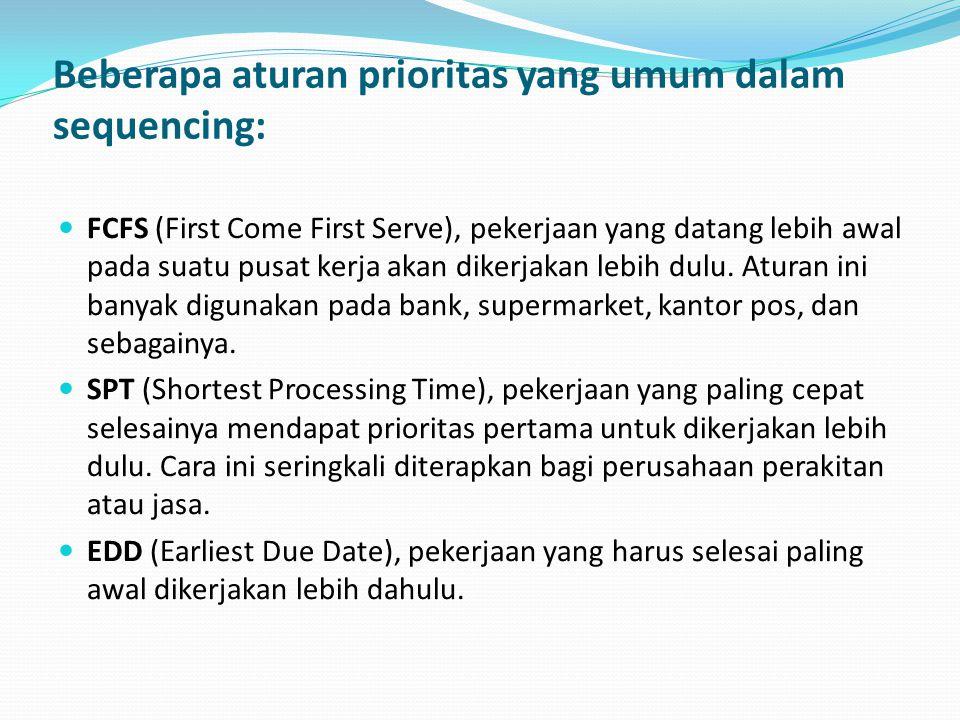 Beberapa aturan prioritas yang umum dalam sequencing: FCFS (First Come First Serve), pekerjaan yang datang lebih awal pada suatu pusat kerja akan dikerjakan lebih dulu.
