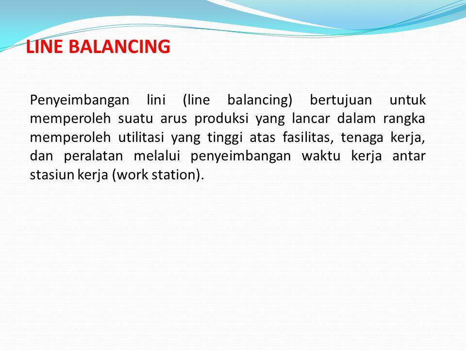 LINE BALANCING Penyeimbangan lini (line balancing) bertujuan untuk memperoleh suatu arus produksi yang lancar dalam rangka memperoleh utilitasi yang tinggi atas fasilitas, tenaga kerja, dan peralatan melalui penyeimbangan waktu kerja antar stasiun kerja (work station).