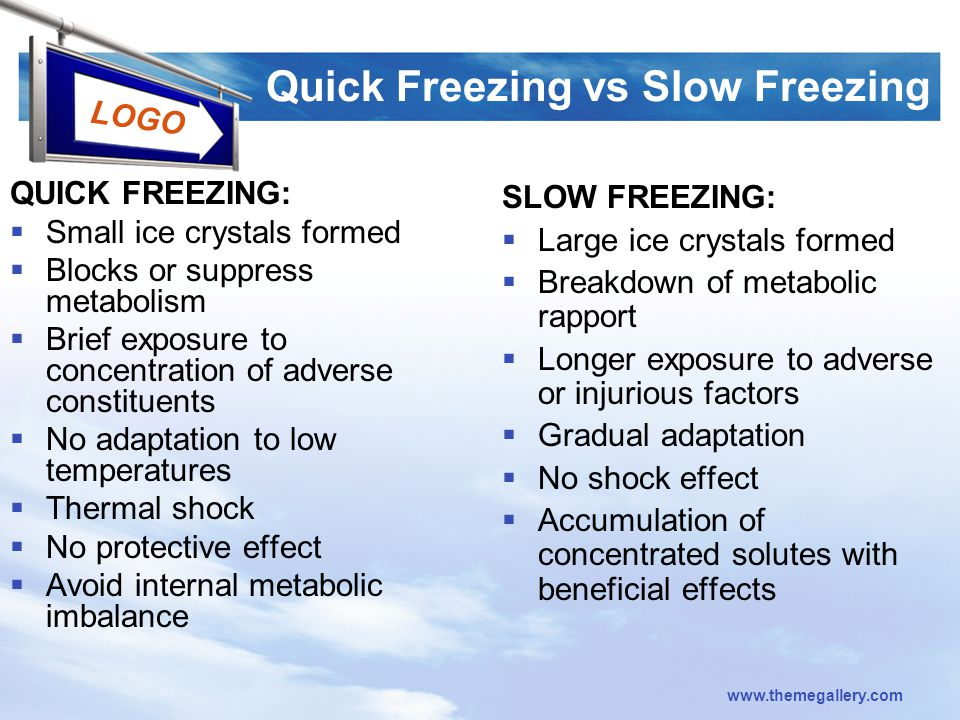 LOGO Quick Freezing vs Slow Freezing QUICK FREEZING:  Small ice crystals formed  Blocks or suppress metabolism  Brief exposure to concentration of