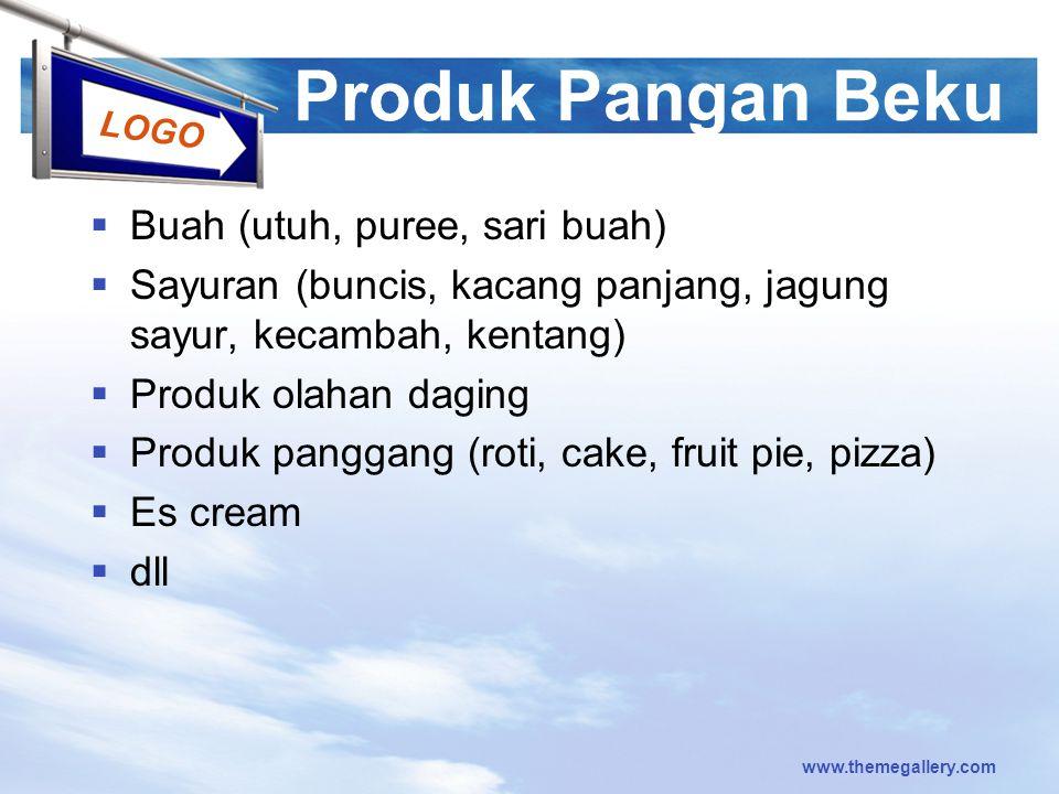 LOGO Produk Pangan Beku  Buah (utuh, puree, sari buah)  Sayuran (buncis, kacang panjang, jagung sayur, kecambah, kentang)  Produk olahan daging  P