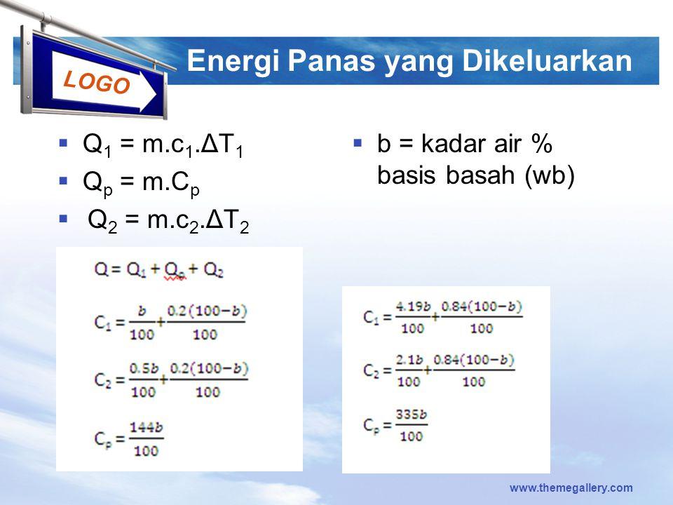 LOGO Energi Panas yang Dikeluarkan  Q 1 = m.c 1.ΔT 1  Q p = m.C p  Q 2 = m.c 2.ΔT 2  b = kadar air % basis basah (wb) www.themegallery.com