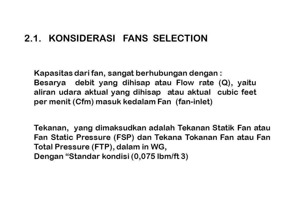 2.1. KONSIDERASI FANS SELECTION Kapasitas dari fan, sangat berhubungan dengan : Besarya debit yang dihisap atau Flow rate (Q), yaitu aliran udara aktu