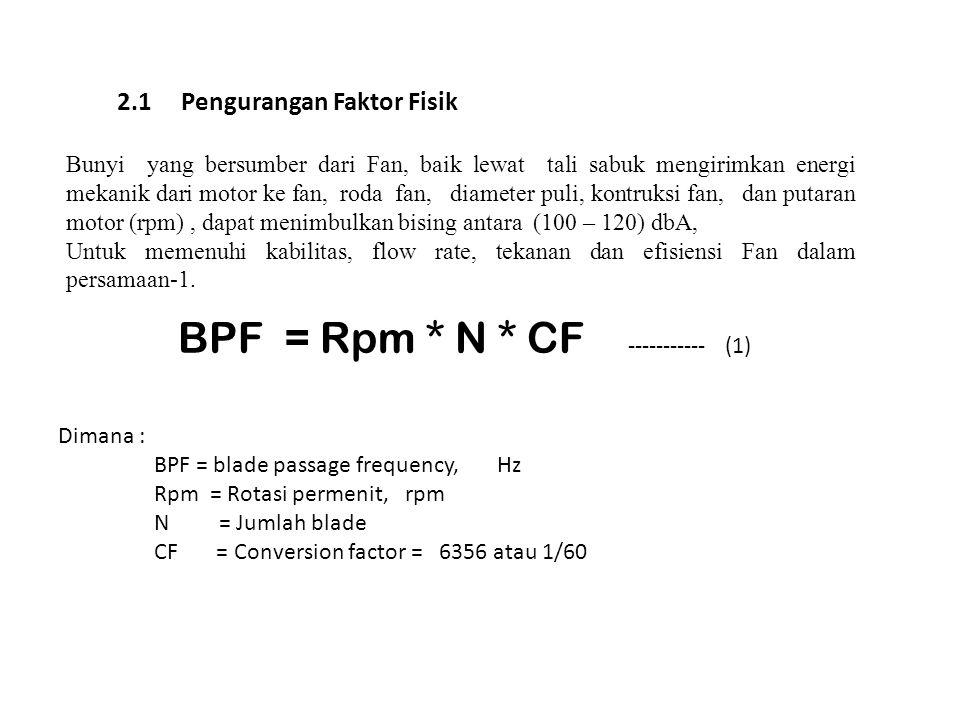 2.1 Pengurangan Faktor Fisik Bunyi yang bersumber dari Fan, baik lewat tali sabuk mengirimkan energi mekanik dari motor ke fan, roda fan, diameter pul