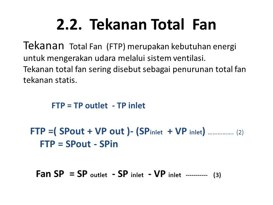 2.2. Tekanan Total Fan Tekanan Total Fan (FTP) merupakan kebutuhan energi untuk mengerakan udara melalui sistem ventilasi. Tekanan total fan sering di