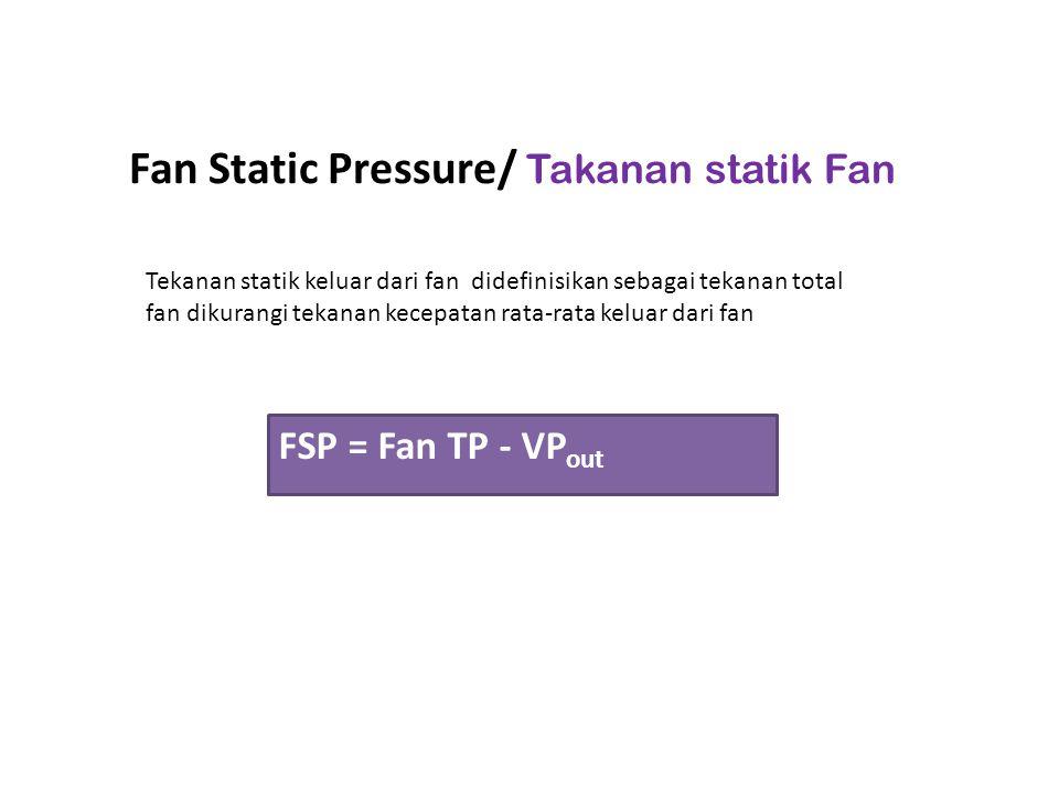 Fan Static Pressure/ Takanan statik Fan FSP = Fan TP - VP out Tekanan statik keluar dari fan didefinisikan sebagai tekanan total fan dikurangi tekanan