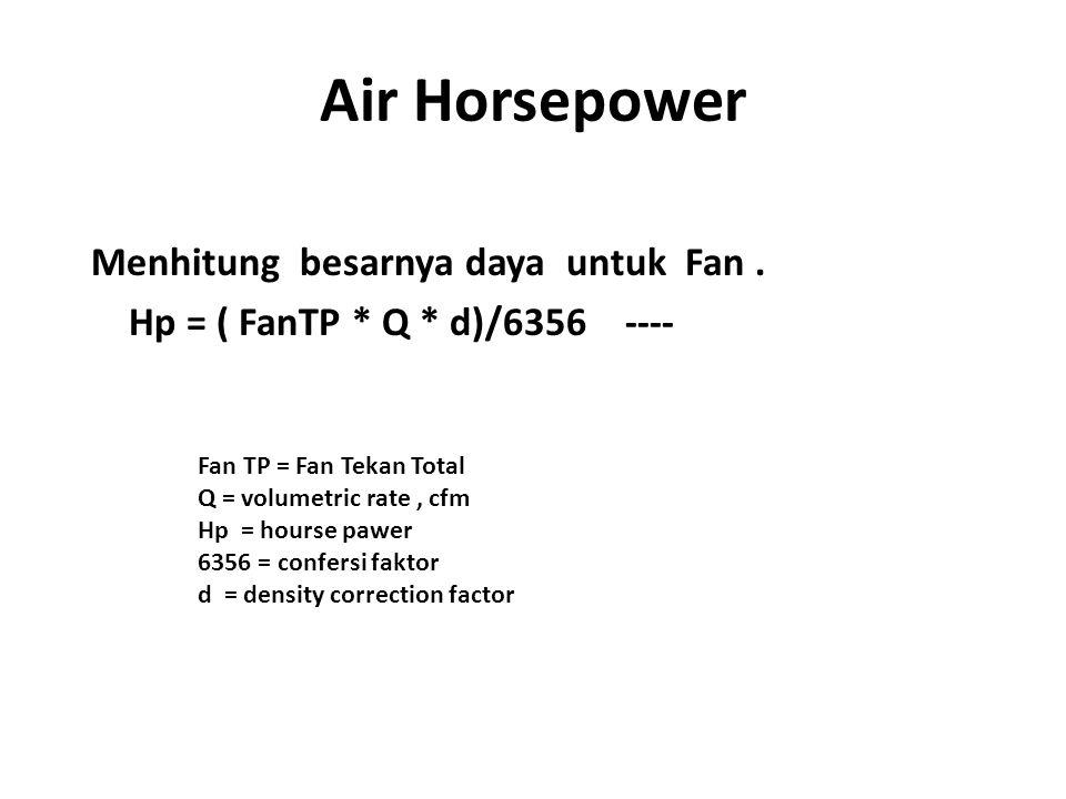 Air Horsepower Menhitung besarnya daya untuk Fan. Hp = ( FanTP * Q * d)/6356 ---- Fan TP = Fan Tekan Total Q = volumetric rate, cfm Hp = hourse pawer
