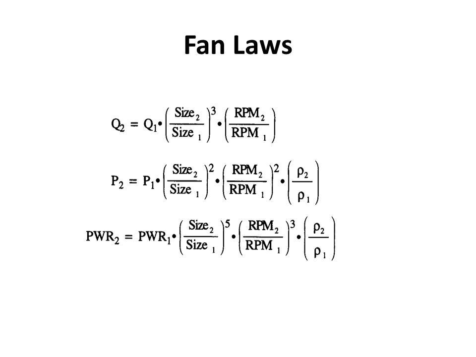 Fan Laws