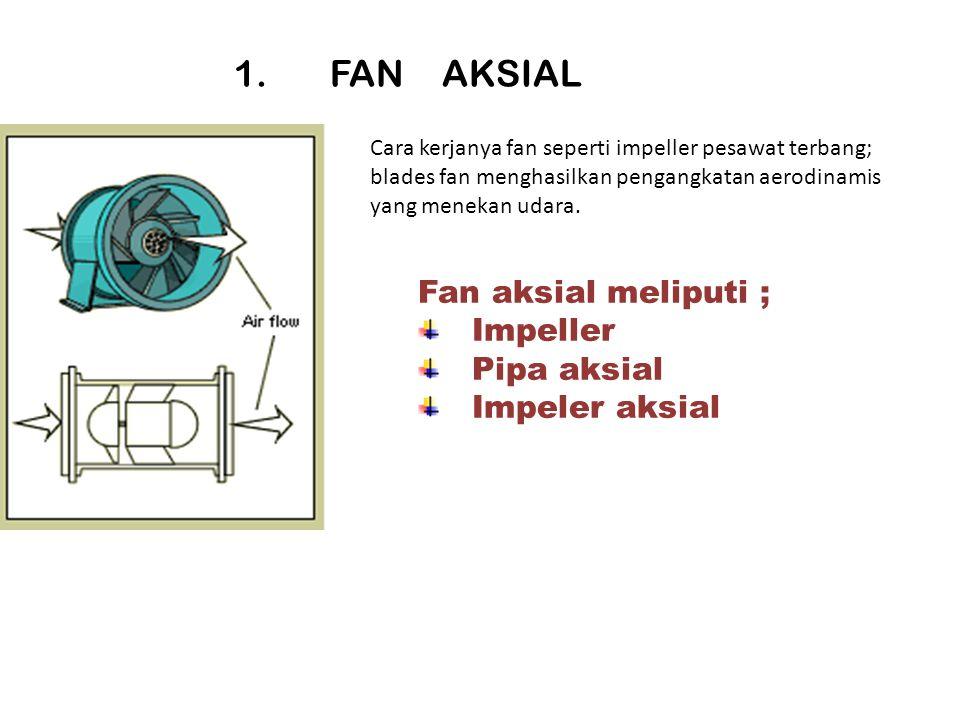 1.FAN AKSIAL Cara kerjanya fan seperti impeller pesawat terbang; blades fan menghasilkan pengangkatan aerodinamis yang menekan udara. Fan aksial melip