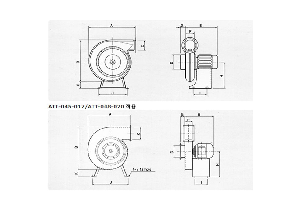 Fans sentrifugal (gambar.5.16) meningkatkan kecepatan aliran udara dengan impeller berputar, Kecepatan meningkat sampai mencapai ujung blade dan kemudian diubah ke tekanan.