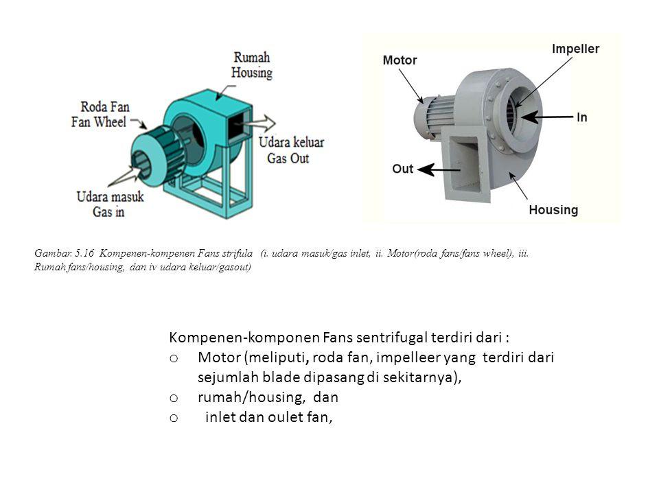 Kompenen-komponen Fans sentrifugal terdiri dari : o Motor (meliputi, roda fan, impelleer yang terdiri dari sejumlah blade dipasang di sekitarnya), o r