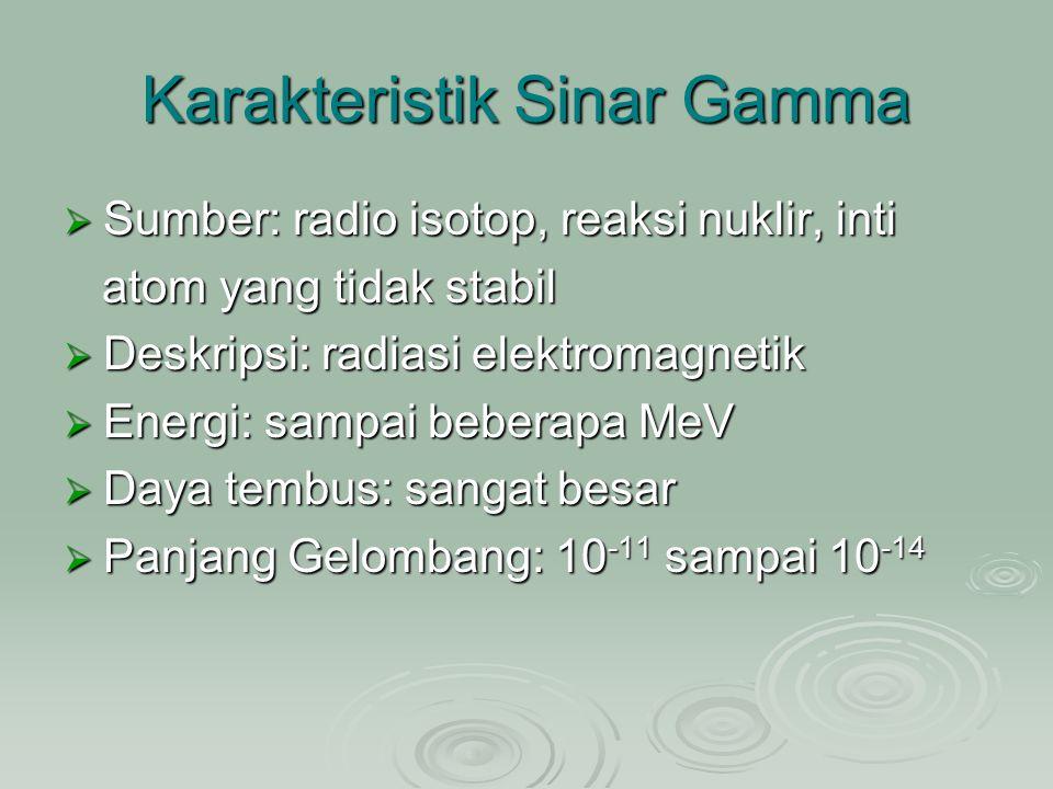 Karakteristik Sinar Gamma  Sumber: radio isotop, reaksi nuklir, inti atom yang tidak stabil atom yang tidak stabil  Deskripsi: radiasi elektromagnet