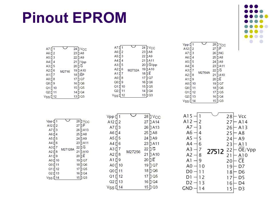 Pinout EPROM