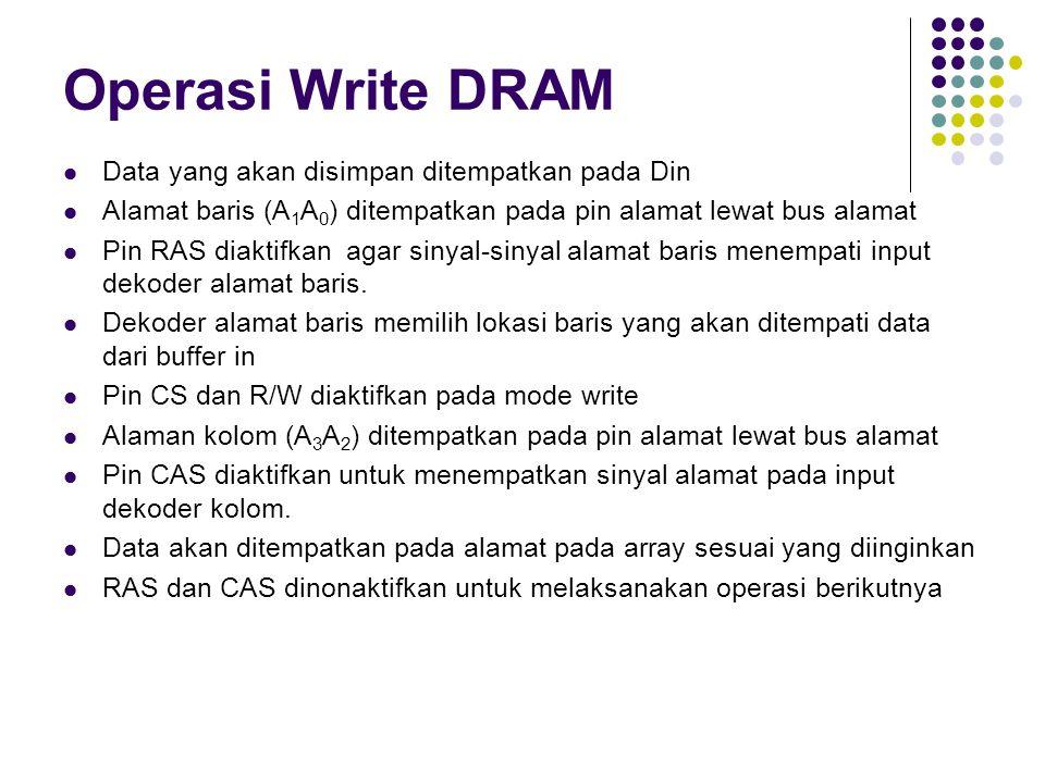 Operasi Write DRAM Data yang akan disimpan ditempatkan pada Din Alamat baris (A 1 A 0 ) ditempatkan pada pin alamat lewat bus alamat Pin RAS diaktifka