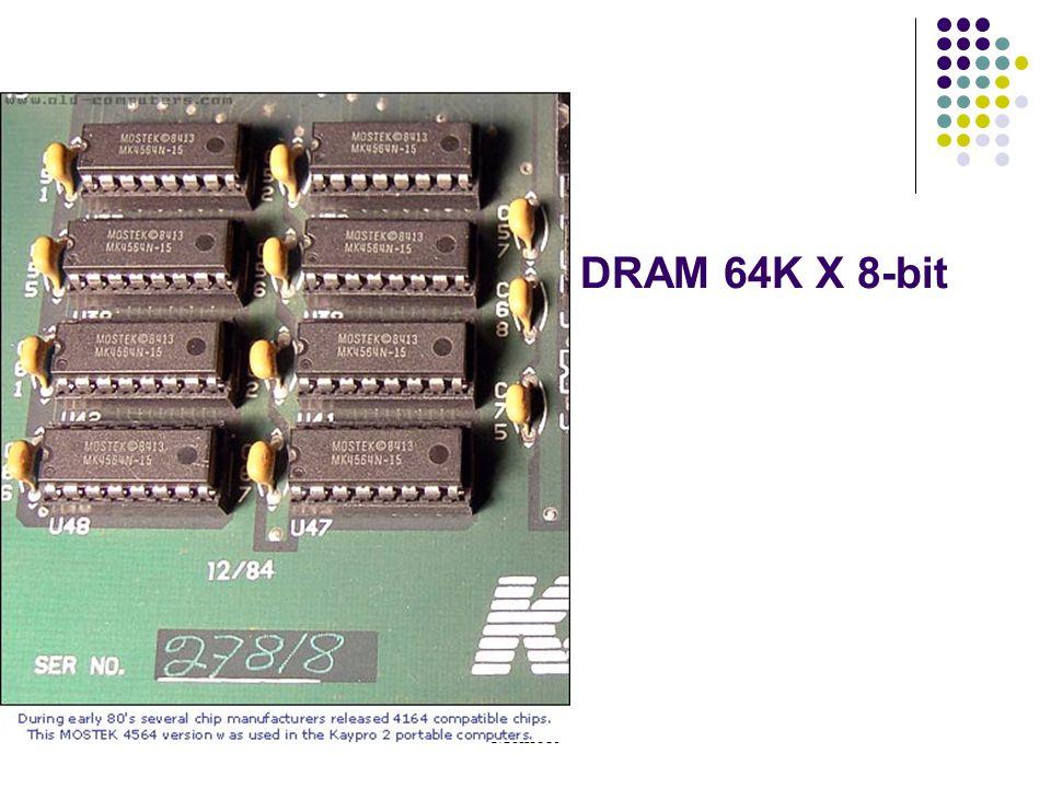 DRAM 64K X 8-bit Memori