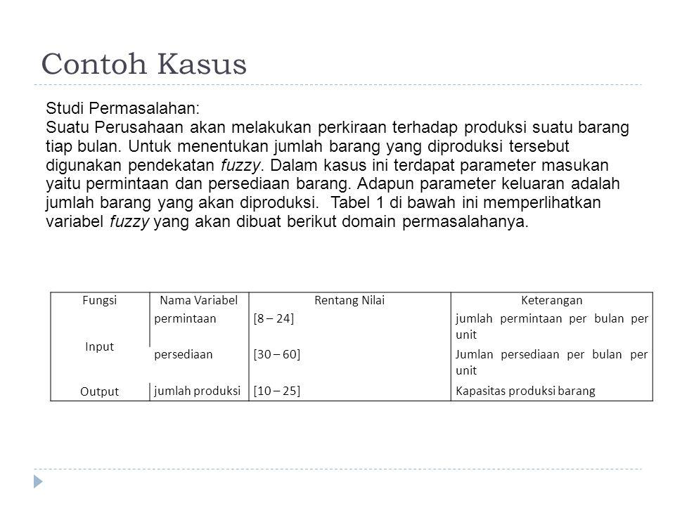 Contoh Kasus Studi Permasalahan: Suatu Perusahaan akan melakukan perkiraan terhadap produksi suatu barang tiap bulan. Untuk menentukan jumlah barang y