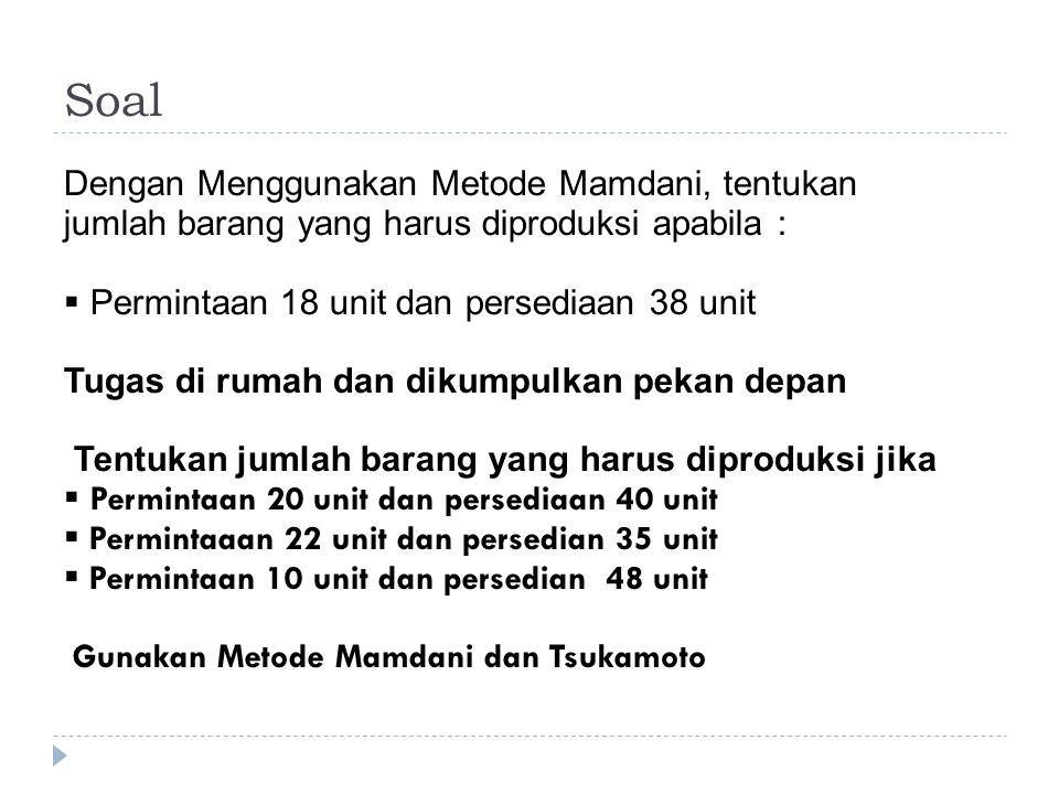 Soal Dengan Menggunakan Metode Mamdani, tentukan jumlah barang yang harus diproduksi apabila :  Permintaan 18 unit dan persediaan 38 unit Tugas di ru