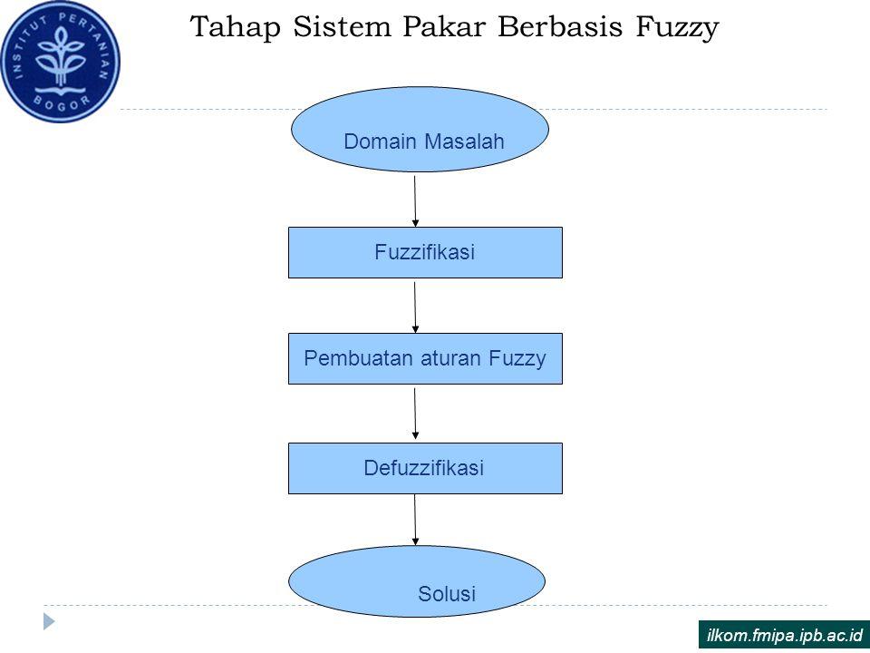Tahap Sistem Pakar Berbasis Fuzzy ilkom.fmipa.ipb.ac.id Domain Masalah Fuzzifikasi Pembuatan aturan Fuzzy Defuzzifikasi Solusi