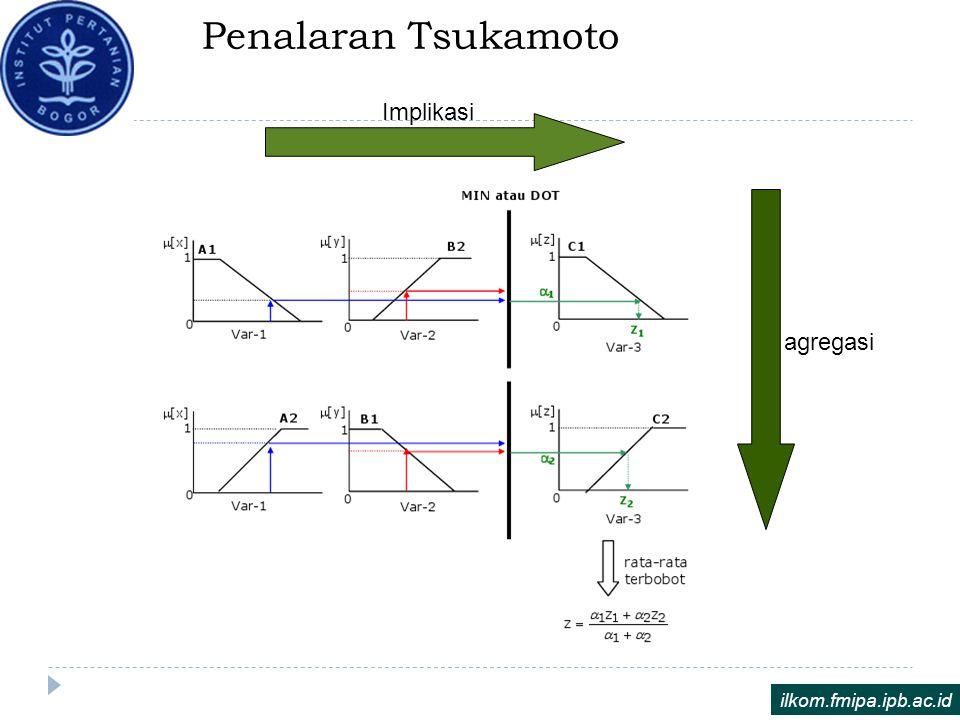 Masalah Diketahui tiga buah variabel Fuzzy A, B dan C A dan B sebagai Input dan C sebagai Output Deskripsi Representasi Himpuan Fuzzy dari ketiga variabel tersebut ilkom.fmipa.ipb.ac.id Mahal dengan kurva Trapezoidal (A;1200,1500,2000,2000) Sedang dengan kurva Triangle (A: 600,1000,1500) Murah dengan kurva Trapezoidal (A: 0,0,500,800) Input Enak dengan kurva Trapezoidal (B; 10,15,25,25) Kurang Enak dengan kurva Trapezoidal (B;5,8,12,15) Tidak Enak dengan kurva Trapezoidal (B;0,0,7,12) Output Besar dengan kurva Trapezoidal (C; 60,75,100,100) Sedang dengan kurva Trapezoidal (C;20,25,50,75) Kecil dengan kurva Trapezoidal (C;0,10,15,25) A B C