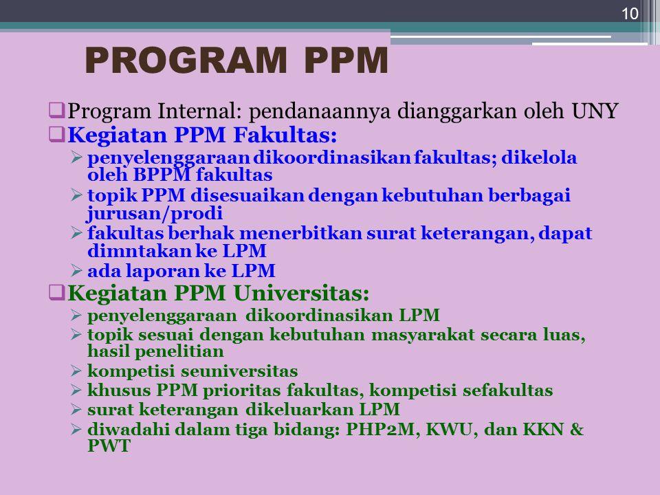 PROGRAM PPM  Program Internal: pendanaannya dianggarkan oleh UNY  Kegiatan PPM Fakultas:  penyelenggaraan dikoordinasikan fakultas; dikelola oleh BPPM fakultas  topik PPM disesuaikan dengan kebutuhan berbagai jurusan/prodi  fakultas berhak menerbitkan surat keterangan, dapat dimntakan ke LPM  ada laporan ke LPM  Kegiatan PPM Universitas:  penyelenggaraan dikoordinasikan LPM  topik sesuai dengan kebutuhan masyarakat secara luas, hasil penelitian  kompetisi seuniversitas  khusus PPM prioritas fakultas, kompetisi sefakultas  surat keterangan dikeluarkan LPM  diwadahi dalam tiga bidang: PHP2M, KWU, dan KKN & PWT 10