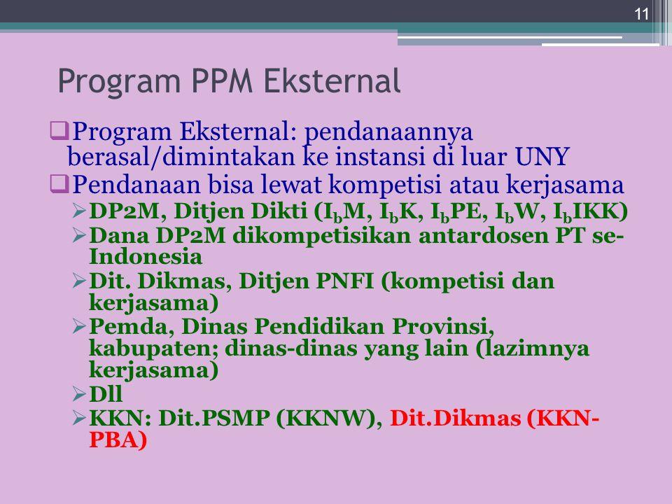 Program PPM Eksternal  Program Eksternal: pendanaannya berasal/dimintakan ke instansi di luar UNY  Pendanaan bisa lewat kompetisi atau kerjasama  DP2M, Ditjen Dikti (I b M, I b K, I b PE, I b W, I b IKK)  Dana DP2M dikompetisikan antardosen PT se- Indonesia  Dit.