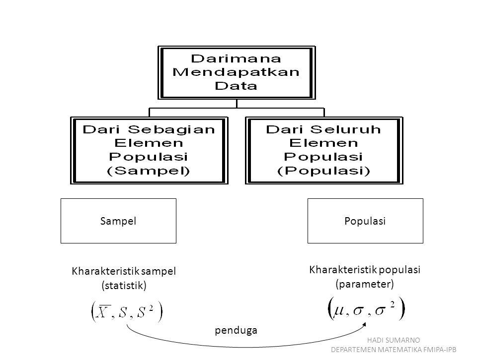 SampelPopulasi Kharakteristik sampel (statistik) Kharakteristik populasi (parameter) penduga HADI SUMARNO DEPARTEMEN MATEMATIKA FMIPA-IPB