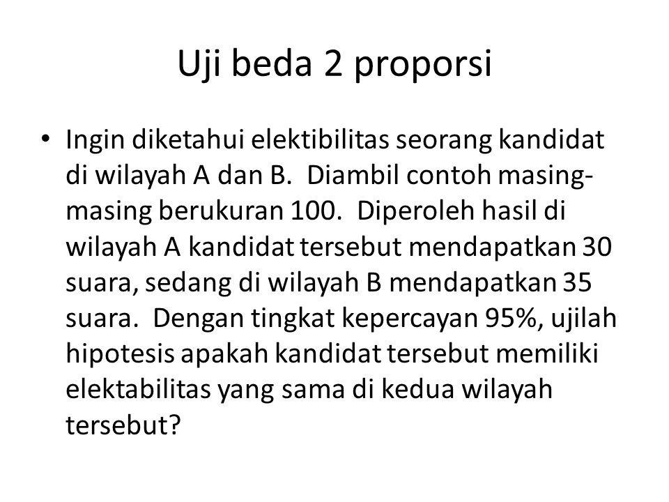 Uji beda 2 proporsi Ingin diketahui elektibilitas seorang kandidat di wilayah A dan B. Diambil contoh masing- masing berukuran 100. Diperoleh hasil di