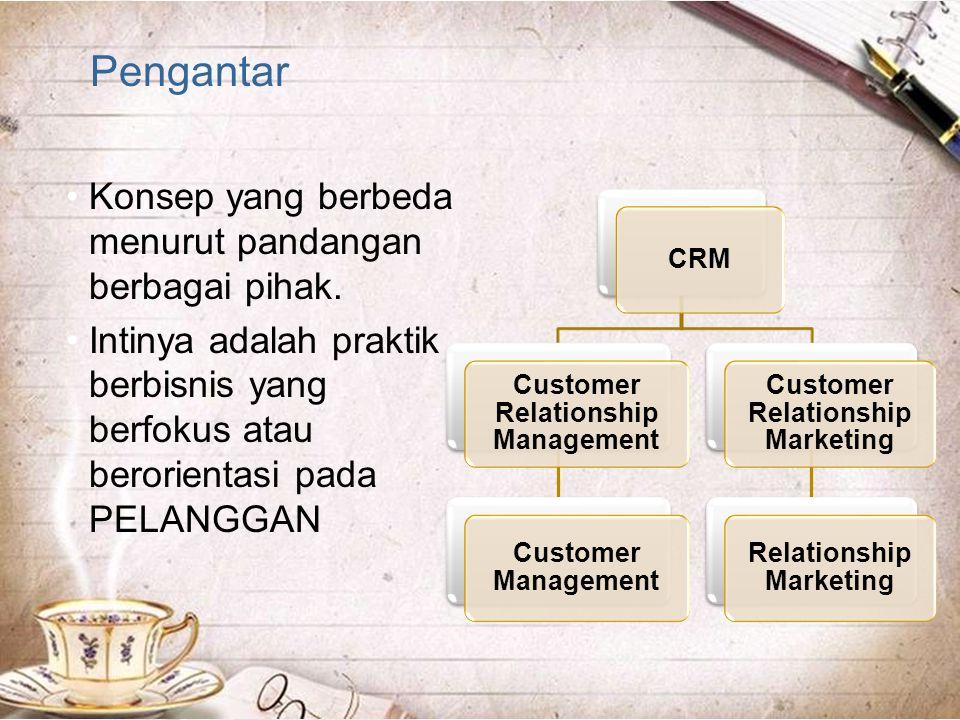 13–33 Manajemen Hubungan Pelanggan Elemen CRM  Customer Care  Berupa strategi dalam membangun CRM demi mencapai sasaran berupa retensi, akuisisi, dan penetrasi pasar guna mempertahankan pertumbuhan perusahaan dalam kondisi yang sehat.