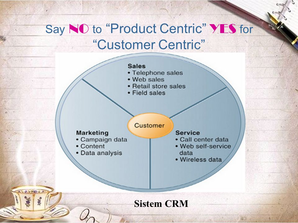 "Say NO to ""Product Centric"" YES for ""Customer Centric"" Sistem CRM"