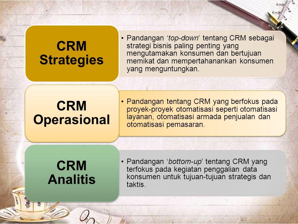 CRM Operasional Otomatisasi Pemasaran 1.Segmentasi Pasar 2.