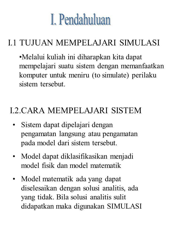 Langkah 2.
