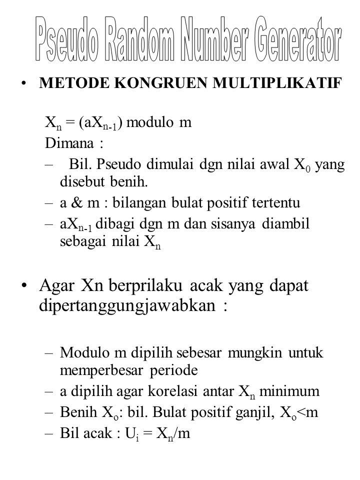 METODE KONGRUEN MULTIPLIKATIF X n = (aX n -1 ) modulo m Dimana : –Bil. Pseudo dimulai dgn nilai awal X 0 yang disebut benih. –a & m : bilangan bulat p