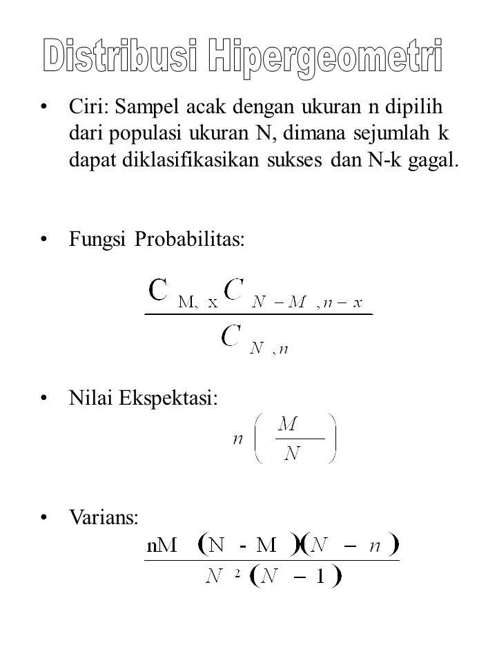 Ciri: Sampel acak dengan ukuran n dipilih dari populasi ukuran N, dimana sejumlah k dapat diklasifikasikan sukses dan N-k gagal. Fungsi Probabilitas: