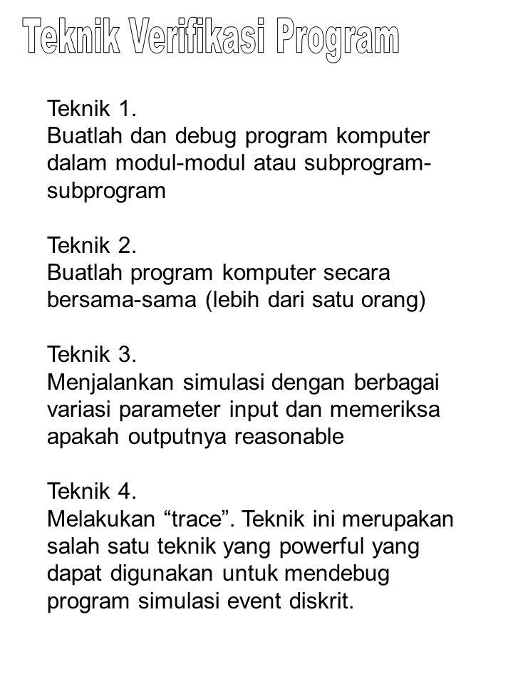 Teknik 1. Buatlah dan debug program komputer dalam modul-modul atau subprogram- subprogram Teknik 2. Buatlah program komputer secara bersama-sama (leb