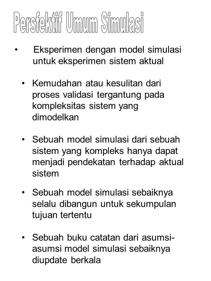 Eksperimen dengan model simulasi untuk eksperimen sistem aktual Kemudahan atau kesulitan dari proses validasi tergantung pada kompleksitas sistem yang