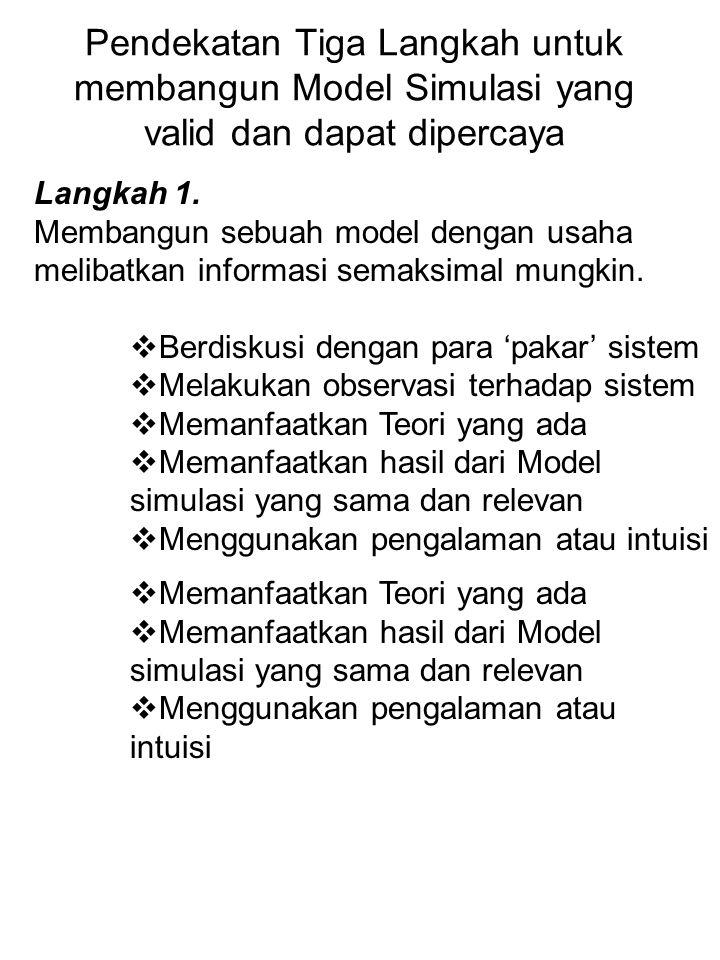 Pendekatan Tiga Langkah untuk membangun Model Simulasi yang valid dan dapat dipercaya Langkah 1. Membangun sebuah model dengan usaha melibatkan inform