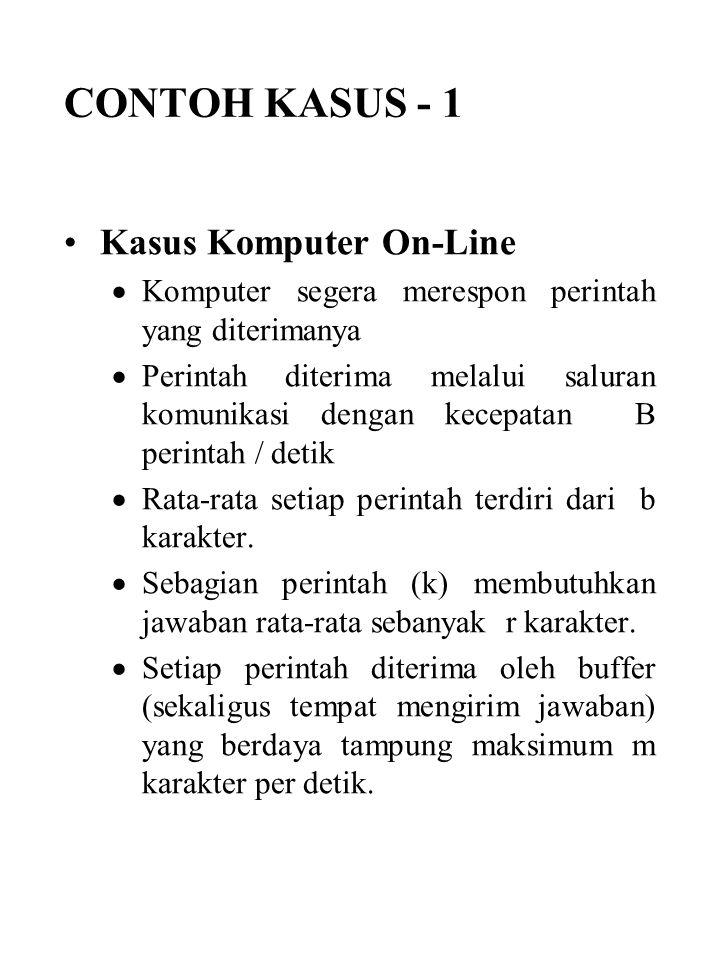 CONTOH KASUS - 1 Kasus Komputer On-Line  Komputer segera merespon perintah yang diterimanya  Perintah diterima melalui saluran komunikasi dengan kec