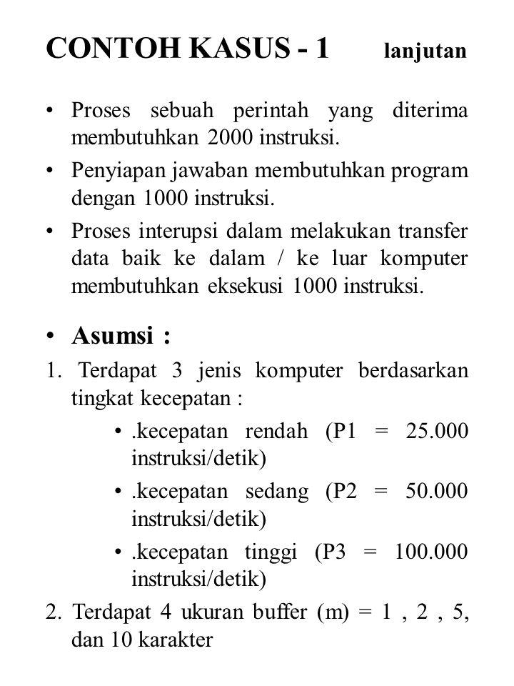 CONTOH KASUS - 1 lanjutan Proses sebuah perintah yang diterima membutuhkan 2000 instruksi. Penyiapan jawaban membutuhkan program dengan 1000 instruksi