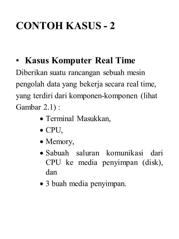 Kasus Komputer Real Time Diberikan suatu rancangan sebuah mesin pengolah data yang bekerja secara real time, yang terdiri dari komponen-komponen (liha