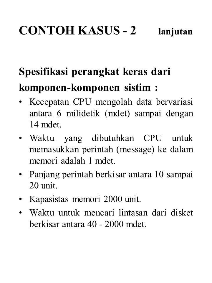 Spesifikasi perangkat keras dari komponen-komponen sistim : Kecepatan CPU mengolah data bervariasi antara 6 milidetik (mdet) sampai dengan 14 mdet. Wa