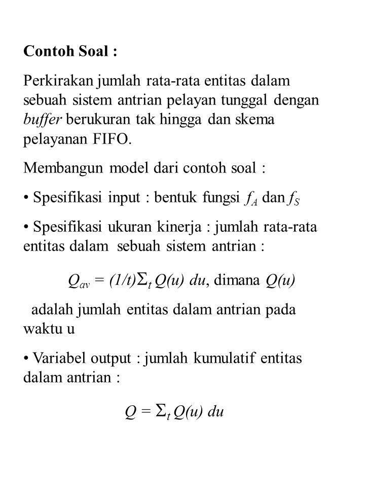 Contoh Soal : Perkirakan jumlah rata-rata entitas dalam sebuah sistem antrian pelayan tunggal dengan buffer berukuran tak hingga dan skema pelayanan F