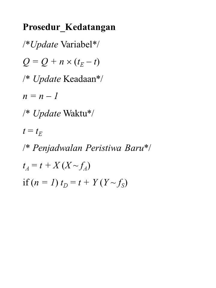 Prosedur_Kedatangan /*Update Variabel*/ Q = Q + n  (t E  t) /* Update Keadaan*/ n = n  1 /* Update Waktu*/ t = t E /* Penjadwalan Peristiwa Baru*/