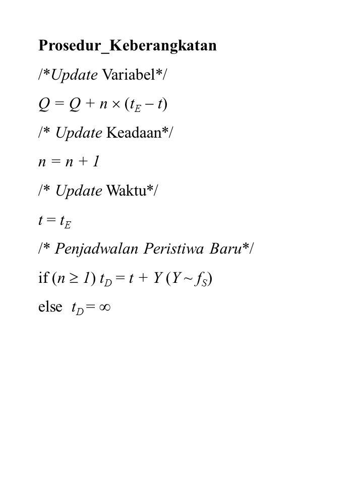 Prosedur_Keberangkatan /*Update Variabel*/ Q = Q + n  (t E  t) /* Update Keadaan*/ n = n + 1 /* Update Waktu*/ t = t E /* Penjadwalan Peristiwa Baru