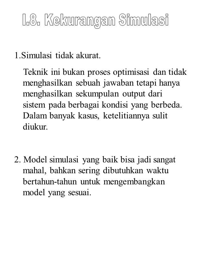 Teknik 5.Model sebaiknya dapat dijalankan (jika memugkinkan) dengan asumsi sederhana.