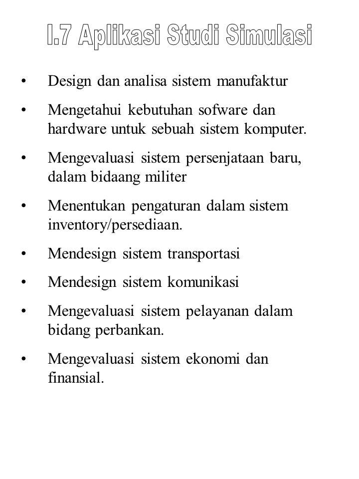 Berdasarkan pers (1), dengan kondisi minimal akan diperoleh rancangan dengan alternatif sebagai berikut : 1.