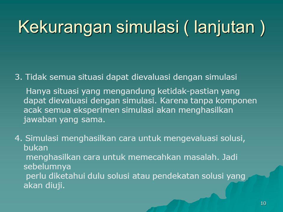 Kekurangan simulasi ( lanjutan ) 3. Tidak semua situasi dapat dievaluasi dengan simulasi Hanya situasi yang mengandung ketidak-pastian yang dapat diev