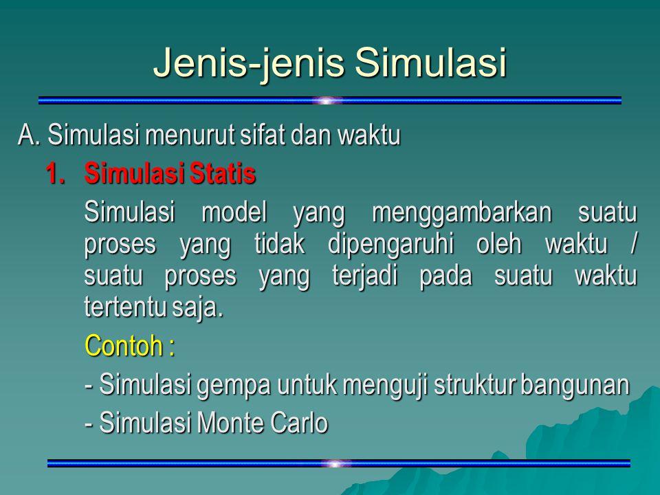 Jenis-jenis Simulasi A. Simulasi menurut sifat dan waktu 1. Simulasi Statis 1. Simulasi Statis Simulasi model yang menggambarkan suatu proses yang tid