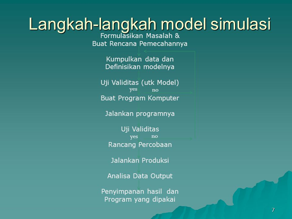 Langkah-langkah model simulasi yes Formulasikan Masalah & Buat Rencana Pemecahannya Kumpulkan data dan Definisikan modelnya Uji Validitas (utk Model)