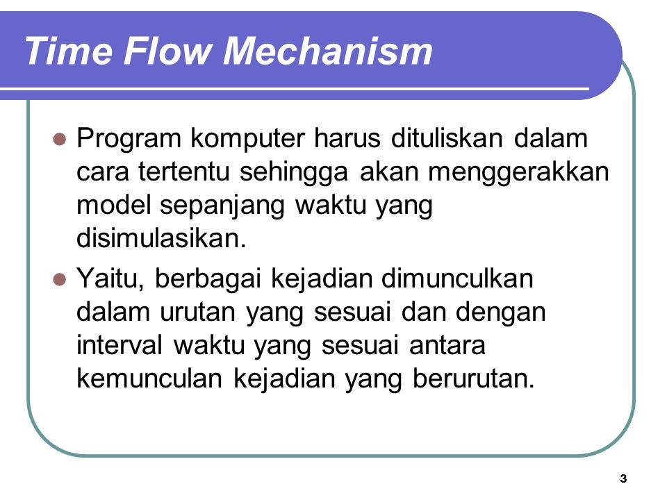 3 Time Flow Mechanism Program komputer harus dituliskan dalam cara tertentu sehingga akan menggerakkan model sepanjang waktu yang disimulasikan. Yaitu