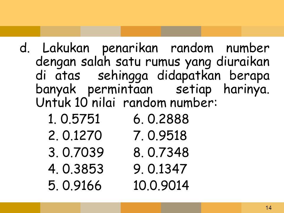 14 d. Lakukan penarikan random number dengan salah satu rumus yang diuraikan di atas sehingga didapatkan berapa banyak permintaan setiap harinya. Untu